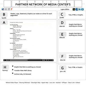 Media Center Layout Design
